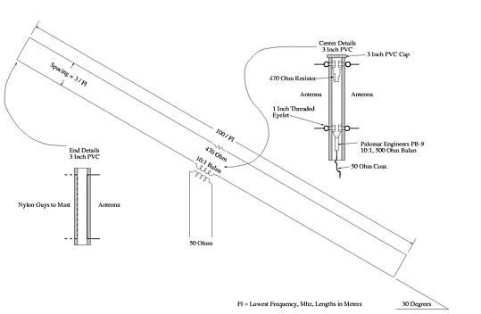 John Conover Terminated Tilted Folded Dipole Shortwave