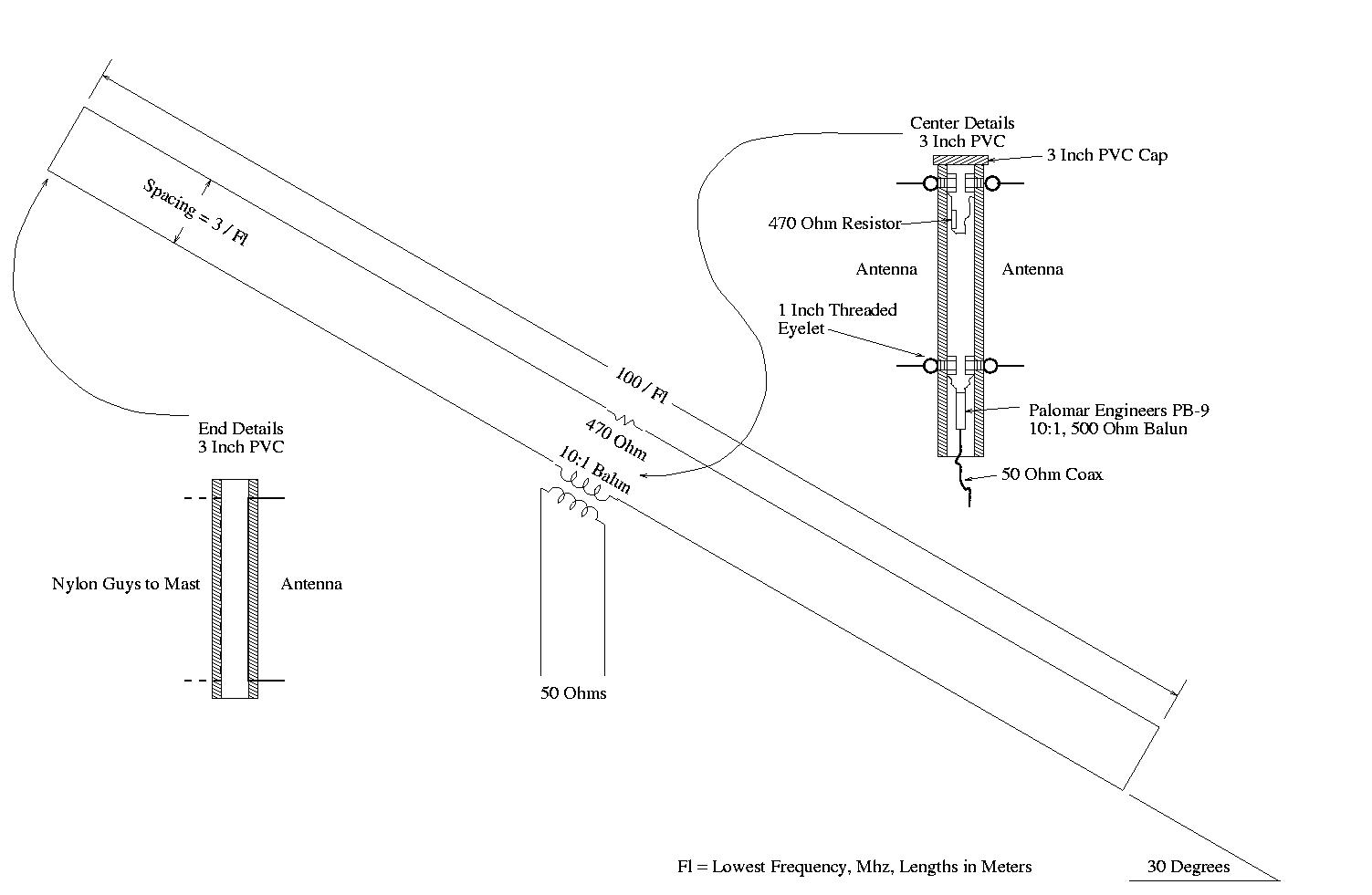 John Conover: Terminated Tilted Folded Dipole Shortwave Antenna