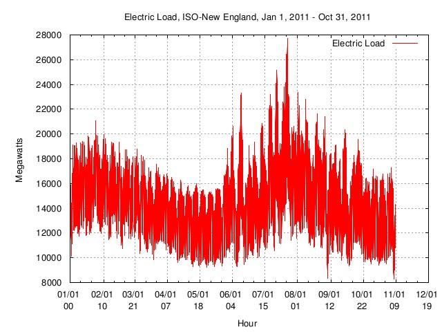 electric.load1.jpg