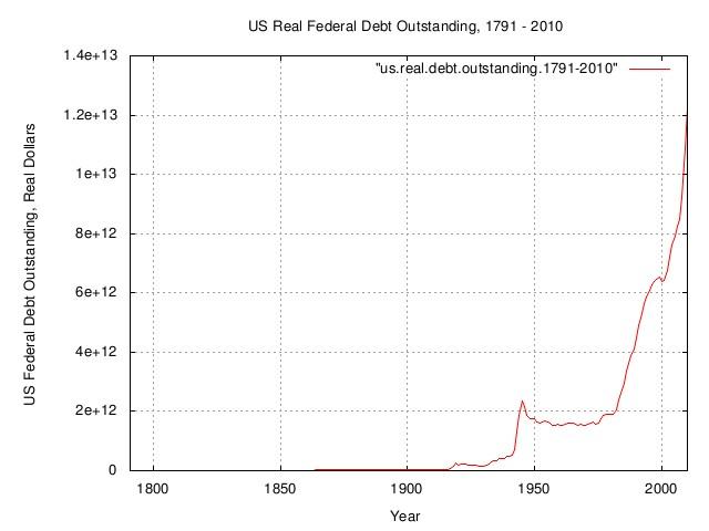 real.debt.jpg