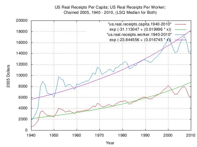 receipts.capita.jpg