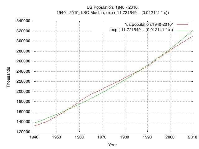 us.population.1940.jpg