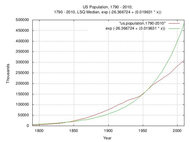 us.population1.jpg