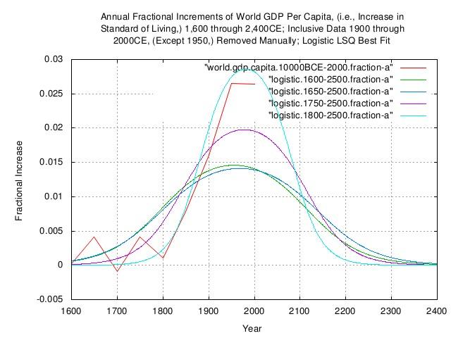 world.gdp.capita.increments-a.jpg