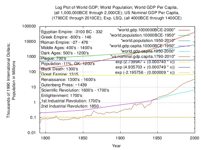 world.gdp.capita.log5.jpg