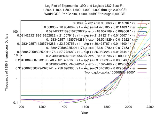 world.gdp.capita.lsq1.jpg