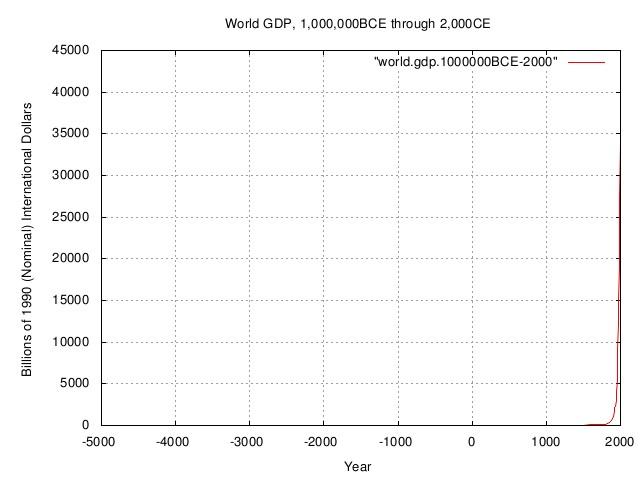 world.gdp1.jpg