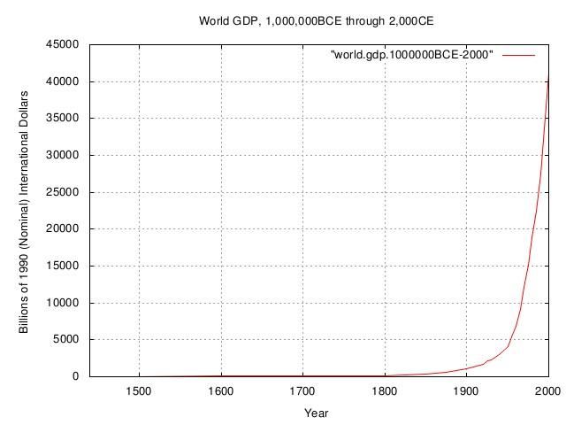world.gdp3.jpg