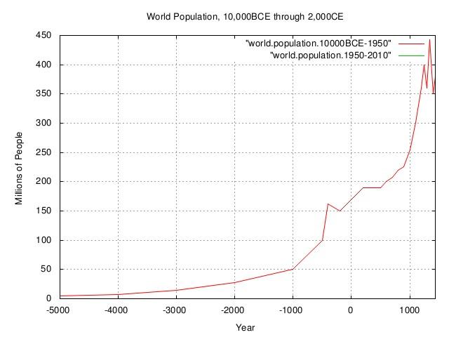 world.population2.jpg