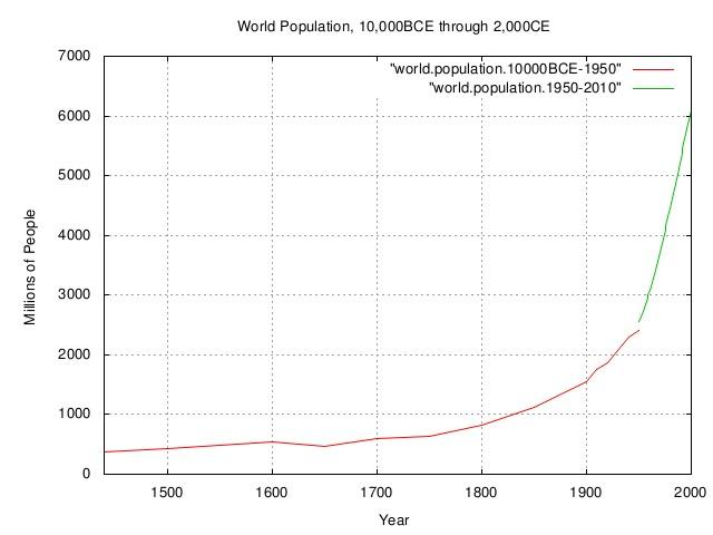 world.population3.jpg