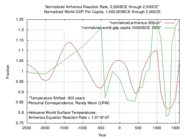 world.temperature2-300.jpg
