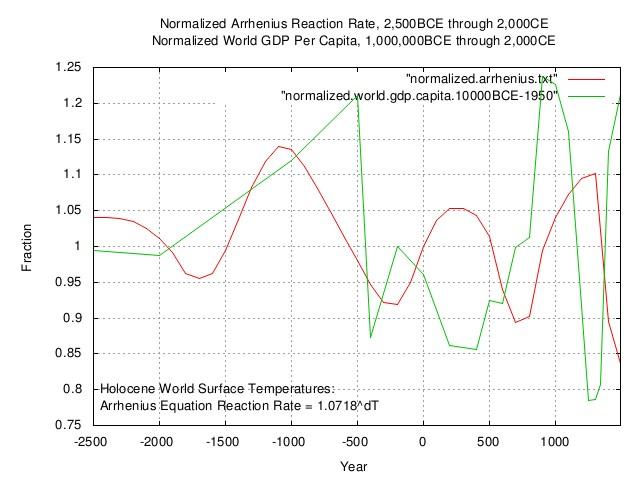world.temperature2.jpg