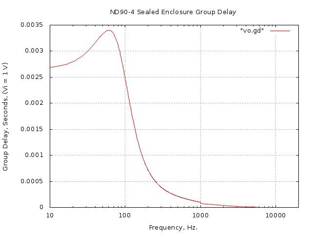 sealed/group-delay.jpg