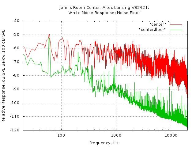 john-center-white.noise.jpg