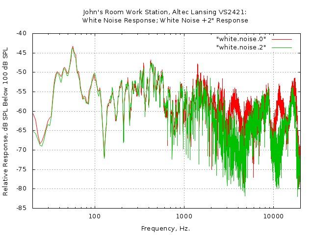 john-white.noise-0-2inch.jpg